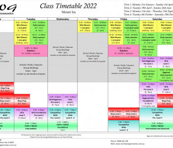 Preliminary Class Timetable NWG Mount Isa